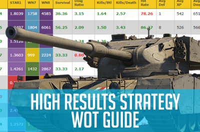 High Results Strategy WOT Guide