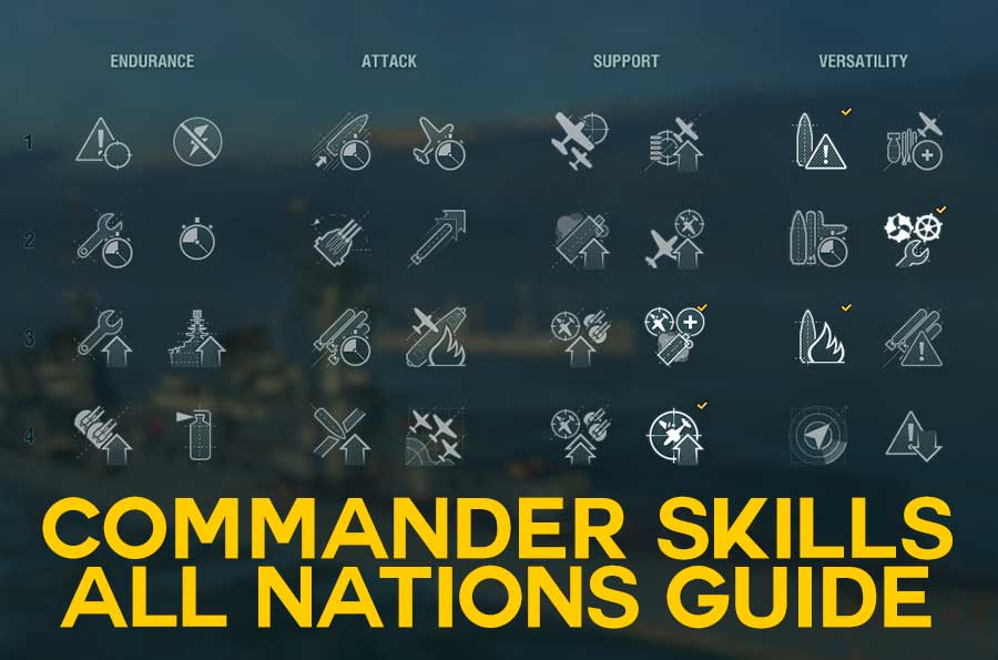 Quick Guide Commander skills destribution for all nations
