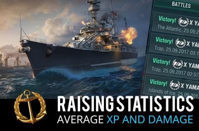 Anheben von Statistiken, durchschnittlicher XP und durchschnittlicher Schaden